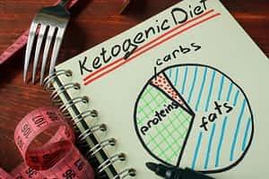 Tracking food macros to maintain ketosis