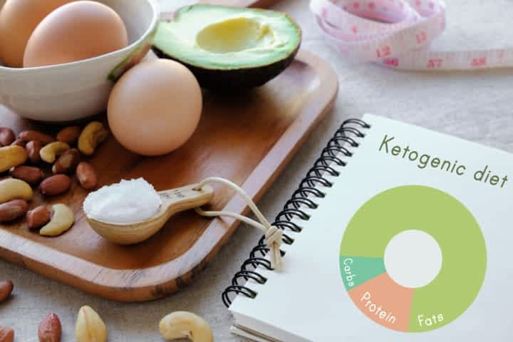 Keto notebook on table with nuts, eggs and avocado